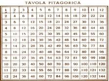 tavola pitagorica